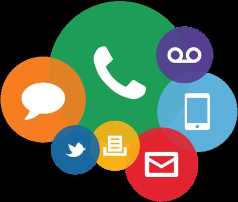 contact center | multimedia